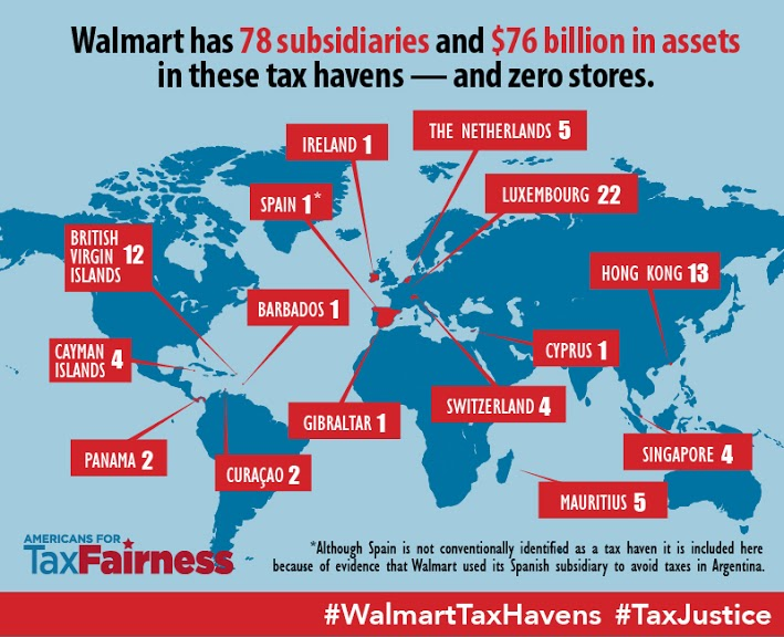 Walmarts vast web of offshore subsidiaries help it avoid Maine