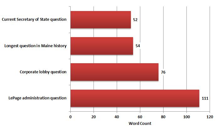 mw_question_graph